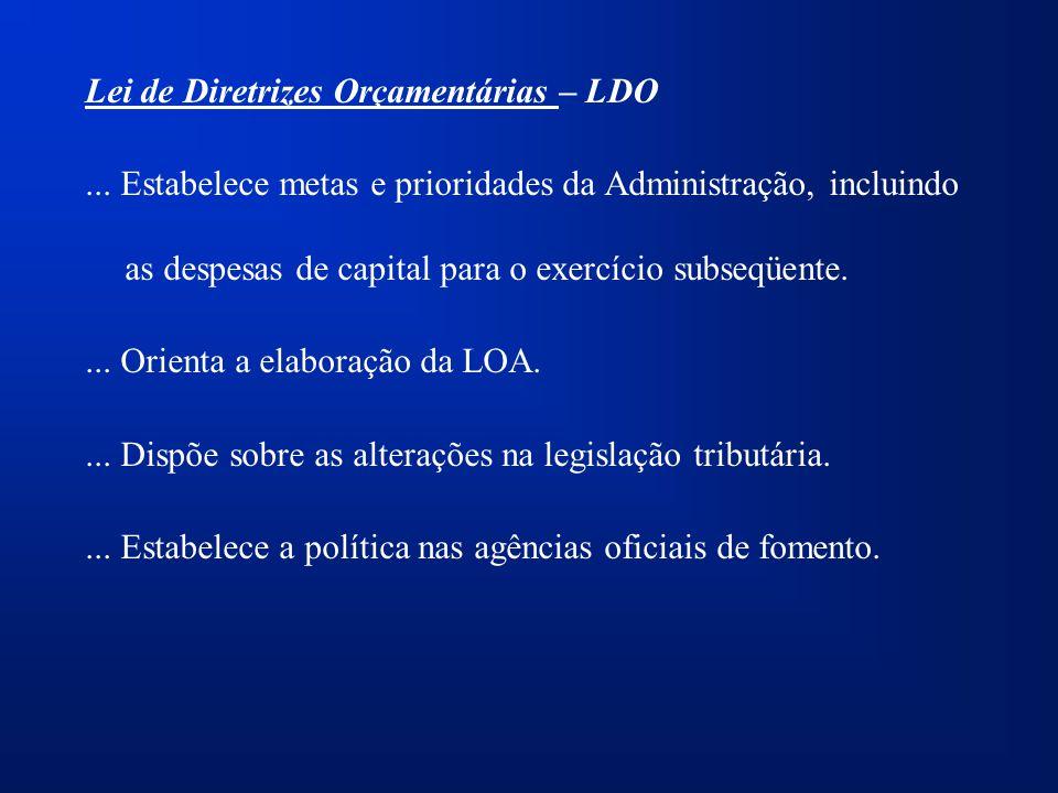 Lei de Diretrizes Orçamentárias – LDO...