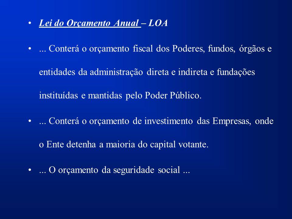 Lei do Orçamento Anual – LOA...