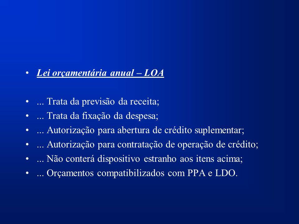 Lei orçamentária anual – LOA...Trata da previsão da receita;...