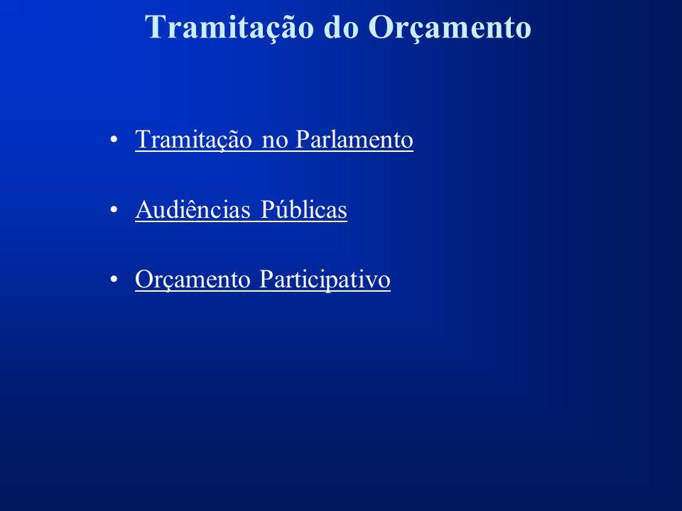 Tramitação do Orçamento Tramitação no Parlamento Audiências Públicas Orçamento Participativo