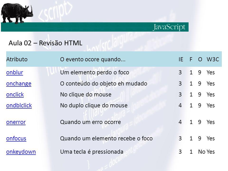 Aula 02 – Revisão HTML AtributoO evento ocore quando...IEFOW3C onblurUm elemento perdo o foco319Yes onchangeO conteúdo do objeto eh mudado319Yes oncli