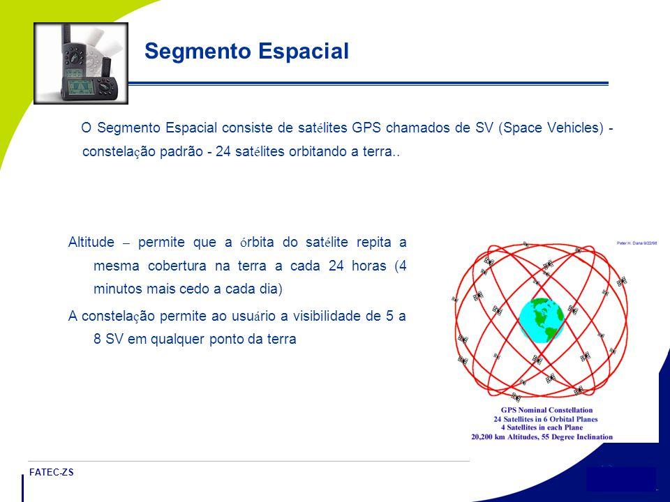 FATEC-ZS 12 Segmento Espacial O Segmento Espacial consiste de sat é lites GPS chamados de SV (Space Vehicles) - constela ç ão padrão - 24 sat é lites orbitando a terra..