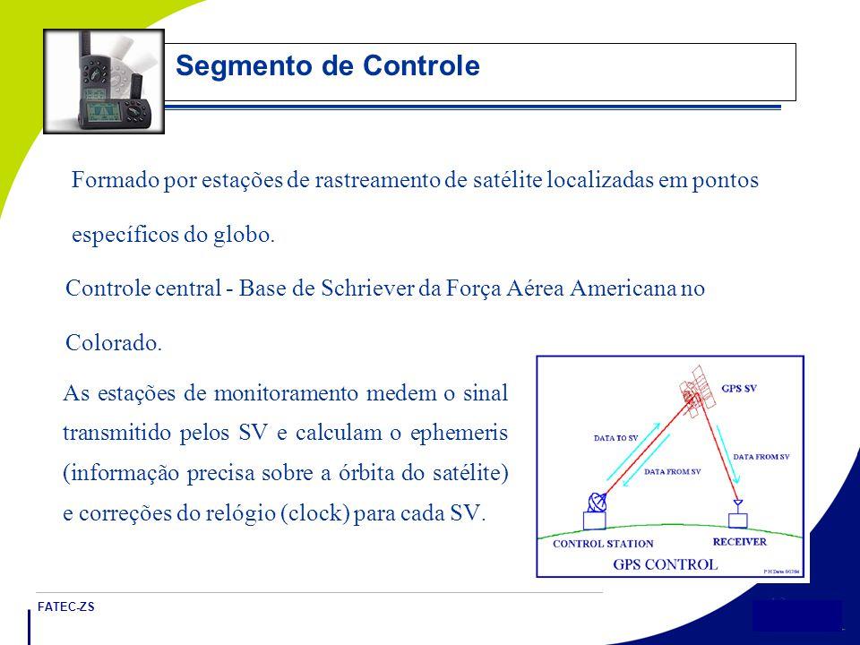 FATEC-ZS 13 Segmento de Controle Formado por estações de rastreamento de satélite localizadas em pontos específicos do globo.