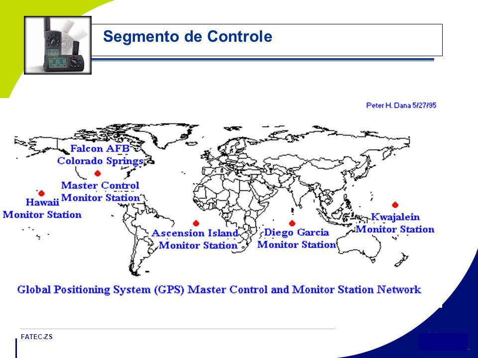 FATEC-ZS 14 Segmento de Controle