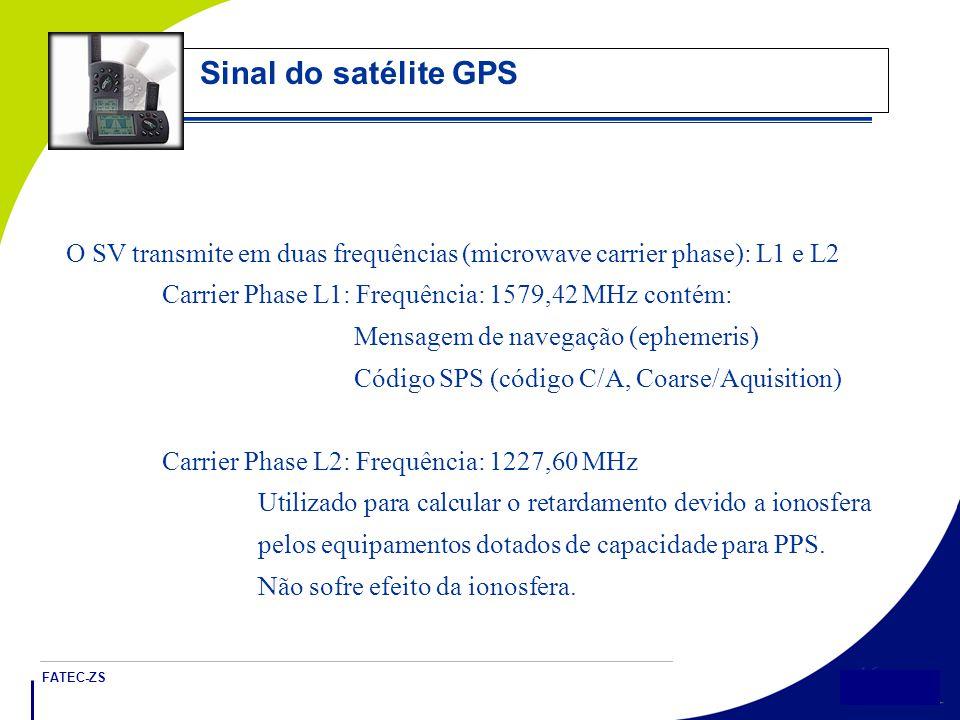 FATEC-ZS 16 Sinal do satélite GPS O SV transmite em duas frequências (microwave carrier phase): L1 e L2 Carrier Phase L1: Frequência: 1579,42 MHz contém: Mensagem de navegação (ephemeris) Código SPS (código C/A, Coarse/Aquisition) Carrier Phase L2: Frequência: 1227,60 MHz Utilizado para calcular o retardamento devido a ionosfera pelos equipamentos dotados de capacidade para PPS.