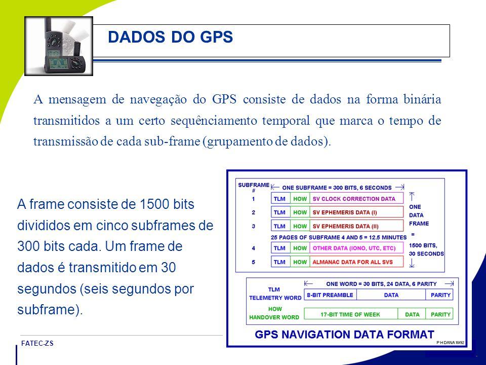FATEC-ZS 17 DADOS DO GPS A mensagem de navegação do GPS consiste de dados na forma binária transmitidos a um certo sequênciamento temporal que marca o tempo de transmissão de cada sub-frame (grupamento de dados).
