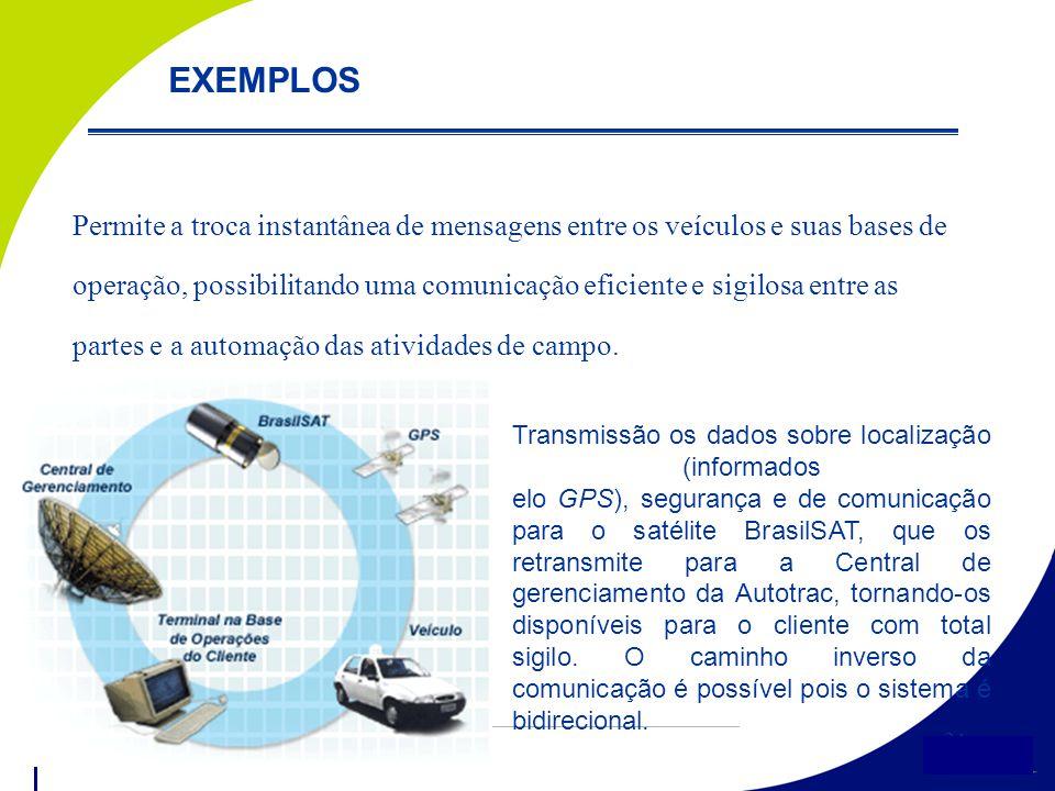 FATEC-ZS 24 EXEMPLOS Permite a troca instantânea de mensagens entre os veículos e suas bases de operação, possibilitando uma comunicação eficiente e sigilosa entre as partes e a automação das atividades de campo.