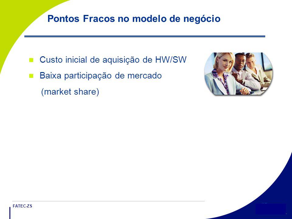 FATEC-ZS 27 Pontos Fracos no modelo de negócio Custo inicial de aquisição de HW/SW Baixa participação de mercado (market share)