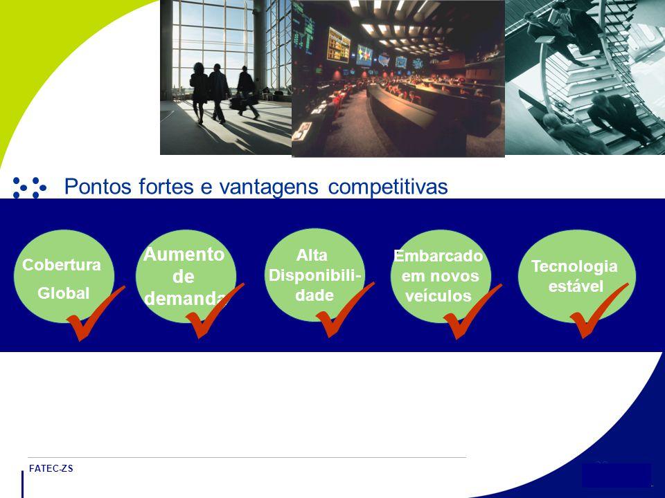FATEC-ZS 29 Alta Disponibili- dade Pontos fortes e vantagens competitivas Cobertura Global Aumento de demanda Tecnologia estável Embarcado em novos veículos