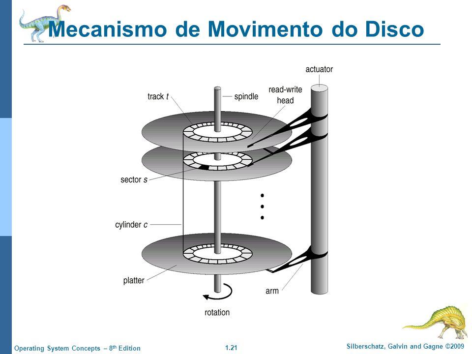 1.21 Silberschatz, Galvin and Gagne ©2009 Operating System Concepts – 8 th Edition Mecanismo de Movimento do Disco