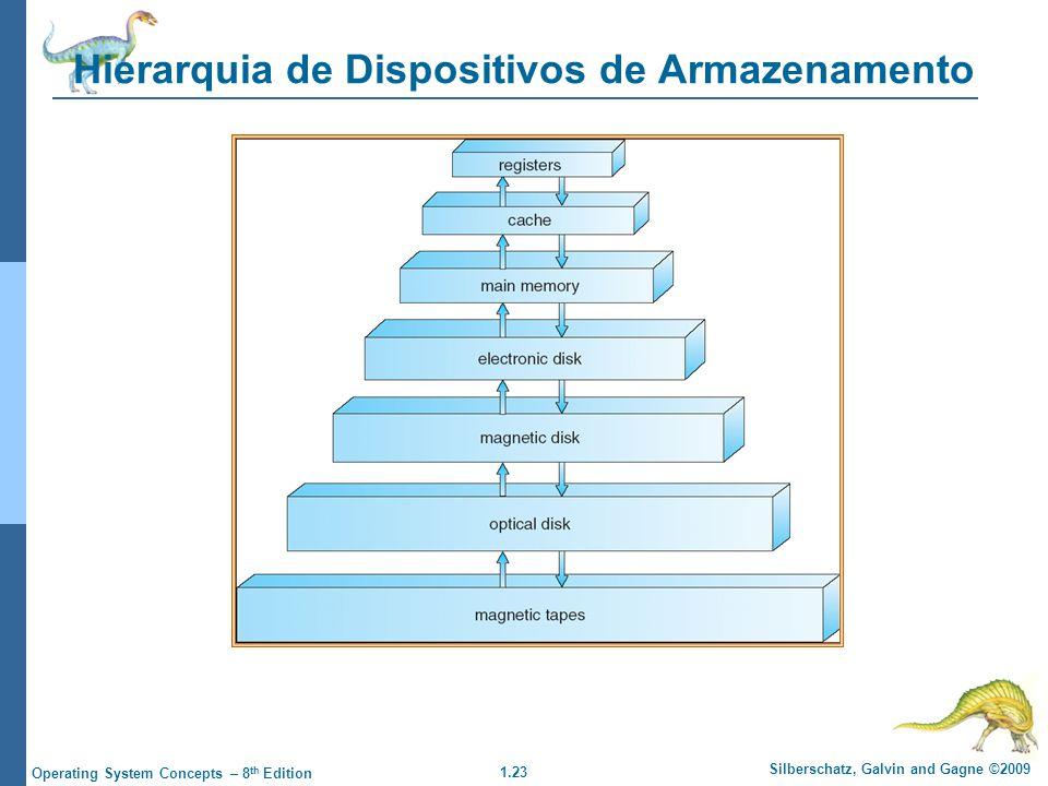 1.23 Silberschatz, Galvin and Gagne ©2009 Operating System Concepts – 8 th Edition Hierarquia de Dispositivos de Armazenamento