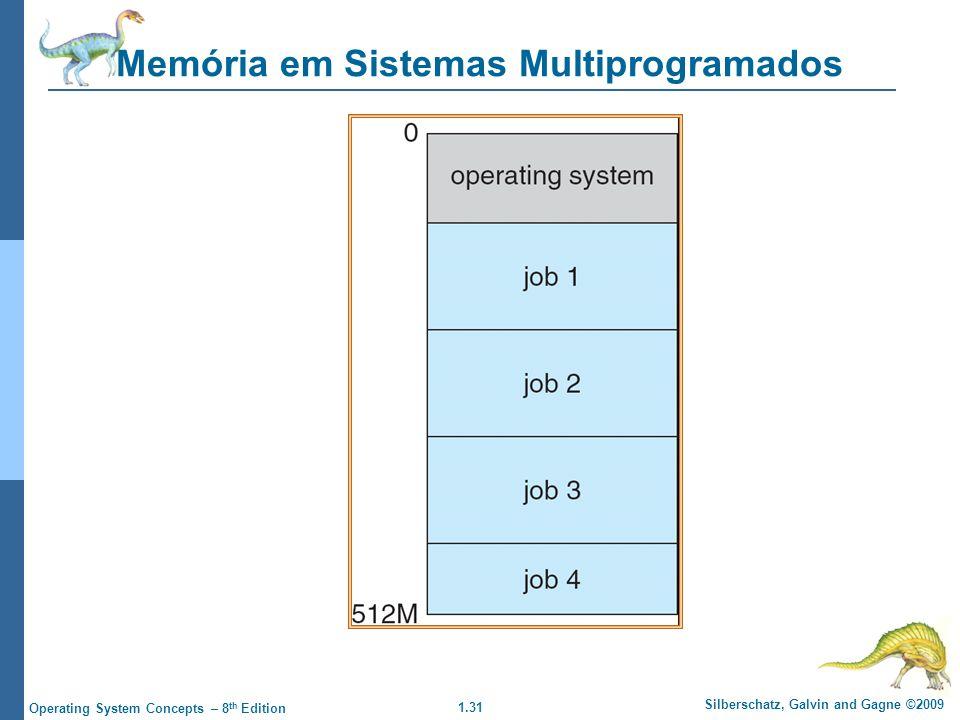 1.31 Silberschatz, Galvin and Gagne ©2009 Operating System Concepts – 8 th Edition Memória em Sistemas Multiprogramados