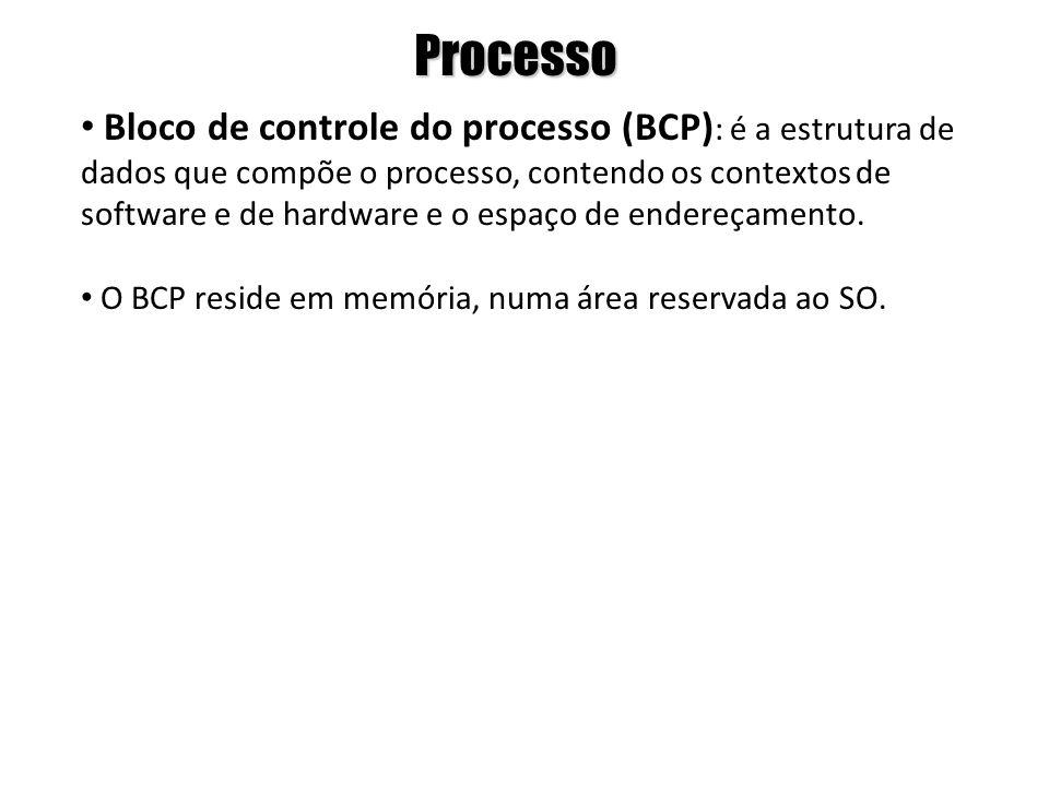 Processo Bloco de controle do processo (BCP) : é a estrutura de dados que compõe o processo, contendo os contextos de software e de hardware e o espaç