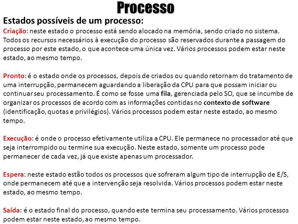 Processo Estados possíveis de um processo: Criação: neste estado o processo está sendo alocado na memória, sendo criado no sistema. Todos os recursos