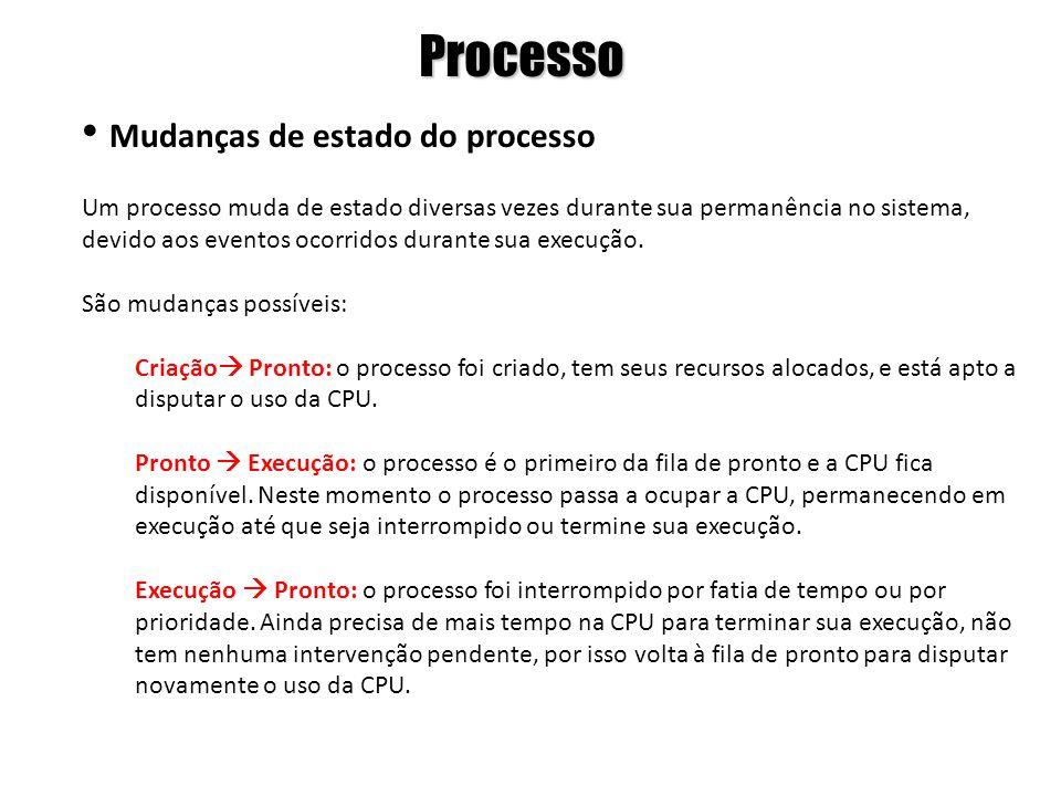 Processo Mudanças de estado do processo Um processo muda de estado diversas vezes durante sua permanência no sistema, devido aos eventos ocorridos dur