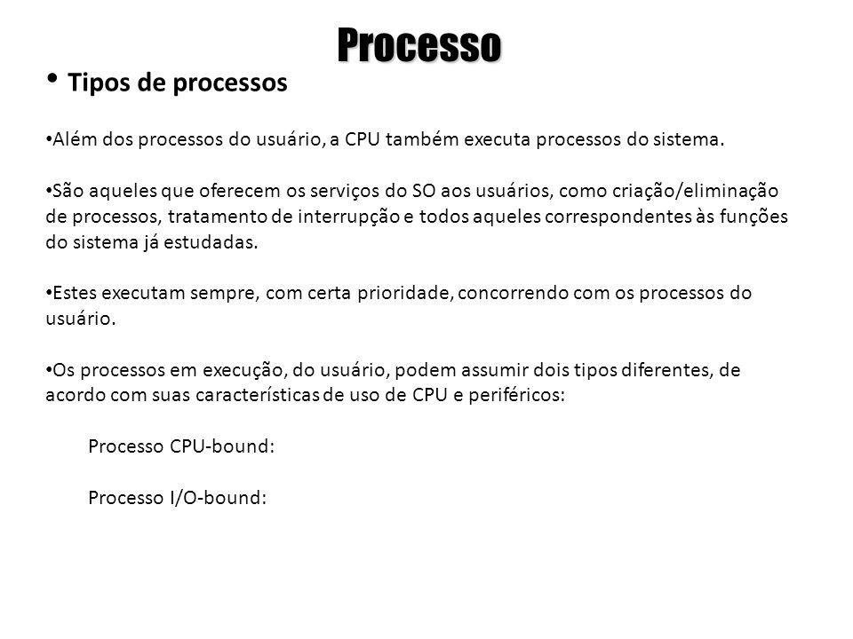 Processo Tipos de processos Além dos processos do usuário, a CPU também executa processos do sistema. São aqueles que oferecem os serviços do SO aos u