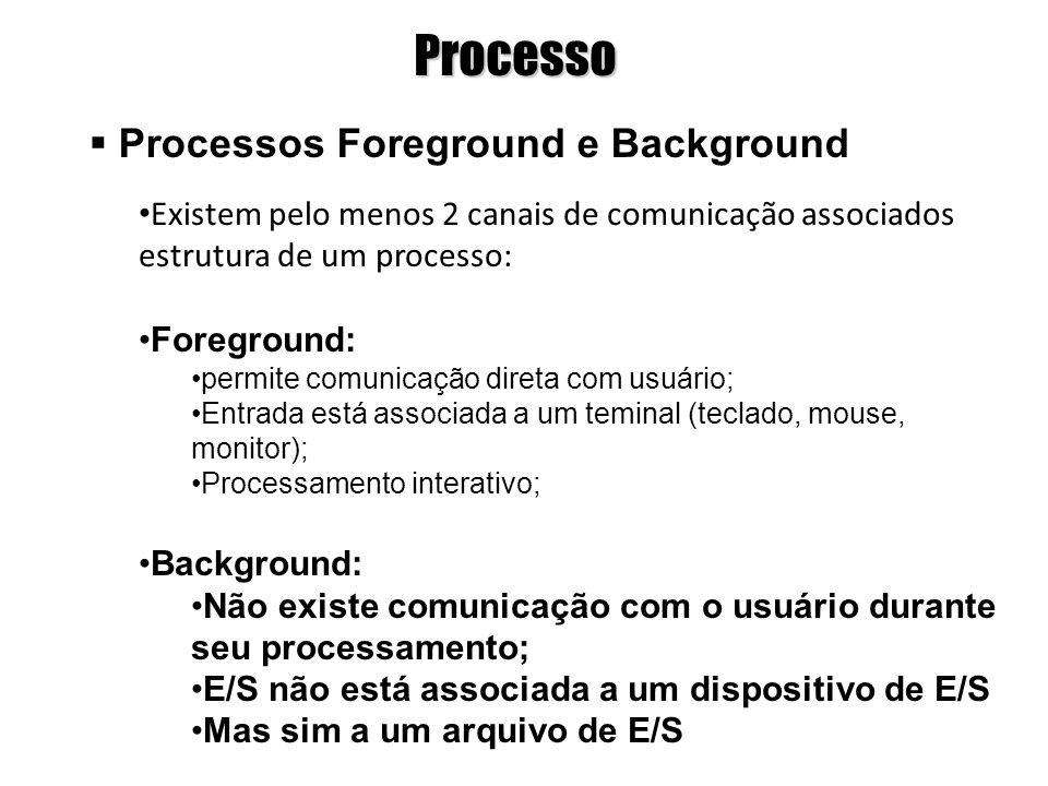 Processo Existem pelo menos 2 canais de comunicação associados estrutura de um processo: Foreground: permite comunicação direta com usuário; Entrada e