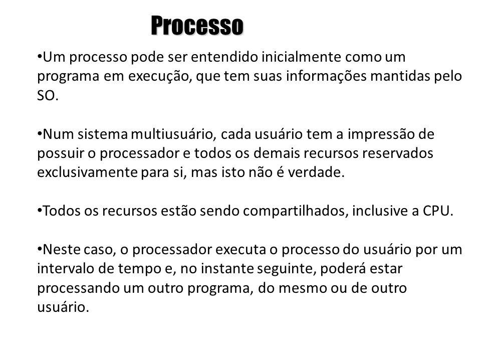 Processo Um processo pode ser entendido inicialmente como um programa em execução, que tem suas informações mantidas pelo SO. Num sistema multiusuário