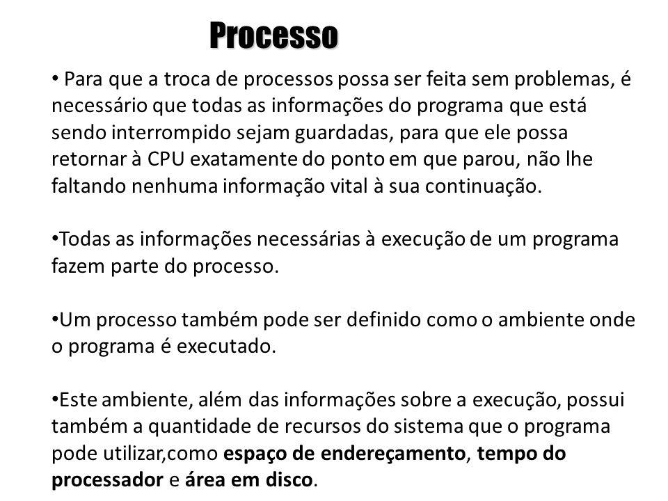 Processo Para que a troca de processos possa ser feita sem problemas, é necessário que todas as informações do programa que está sendo interrompido se