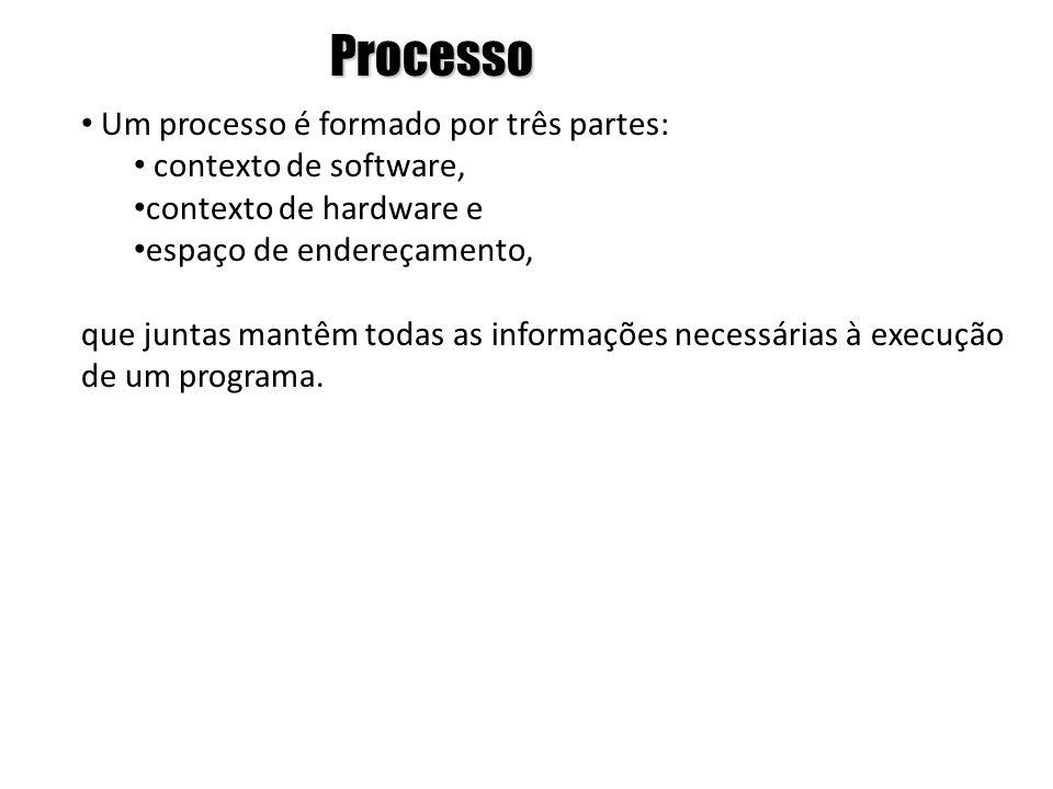 Processo Um processo é formado por três partes: contexto de software, contexto de hardware e espaço de endereçamento, que juntas mantêm todas as infor