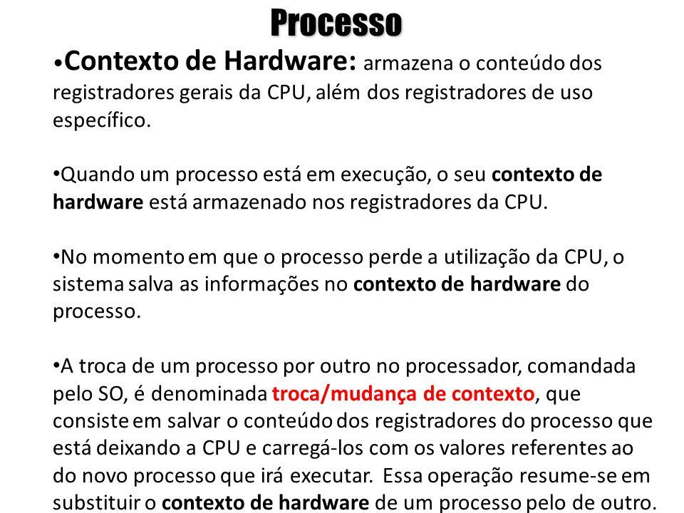 Processo Contexto de Hardware: armazena o conteúdo dos registradores gerais da CPU, além dos registradores de uso específico. Quando um processo está
