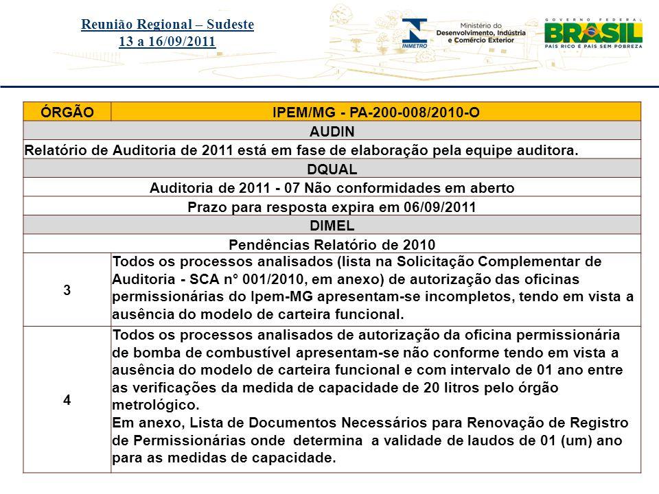Título do evento Reunião Regional – Sudeste 13 a 16/09/2011 ÓRGÃOIPEM/MG - PA-200-008/2010-O AUDIN Relatório de Auditoria de 2011 está em fase de elab