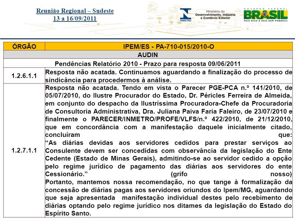 Título do evento Reunião Regional – Sudeste 13 a 16/09/2011 ÓRGÃOIPEM/ES - PA-710-015/2010-O AUDIN Pendências Relatório 2010 - Prazo para resposta 09/