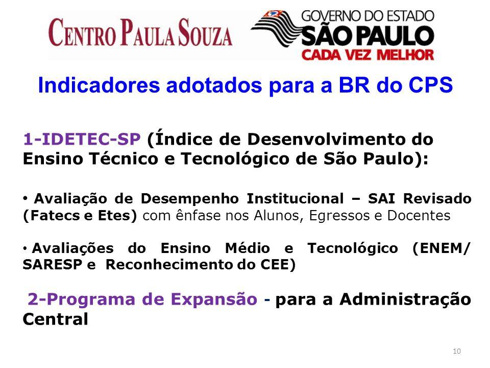 10 1-IDETEC-SP (Índice de Desenvolvimento do Ensino Técnico e Tecnológico de São Paulo): Avaliação de Desempenho Institucional – SAI Revisado (Fatecs