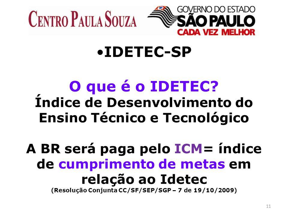 11 IDETEC-SP O que é o IDETEC? Índice de Desenvolvimento do Ensino Técnico e Tecnológico A BR será paga pelo ICM= índice de cumprimento de metas em re