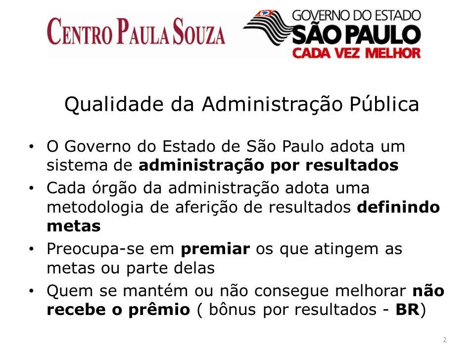 2 Qualidade da Administração Pública O Governo do Estado de São Paulo adota um sistema de administração por resultados Cada órgão da administração ado