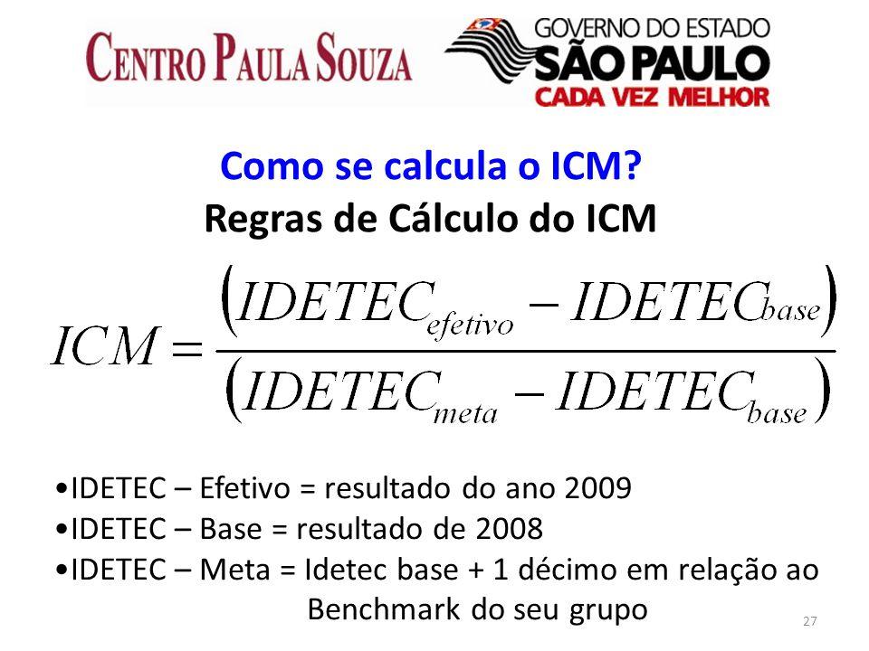 27 IDETEC – Efetivo = resultado do ano 2009 IDETEC – Base = resultado de 2008 IDETEC – Meta = Idetec base + 1 décimo em relação ao Benchmark do seu gr