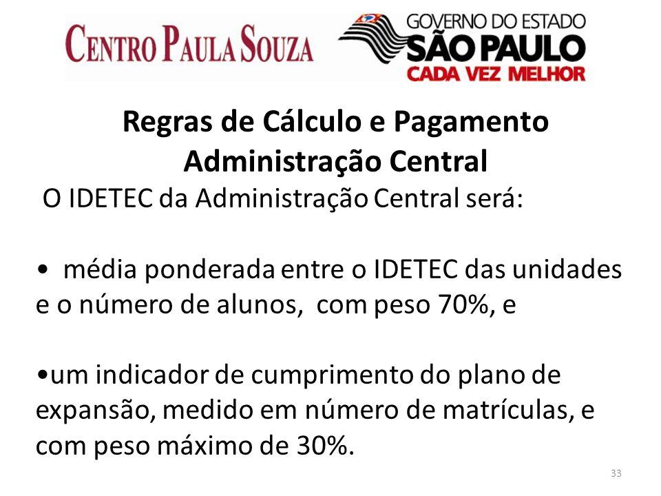 33 Regras de Cálculo e Pagamento Administração Central O IDETEC da Administração Central será: média ponderada entre o IDETEC das unidades e o número