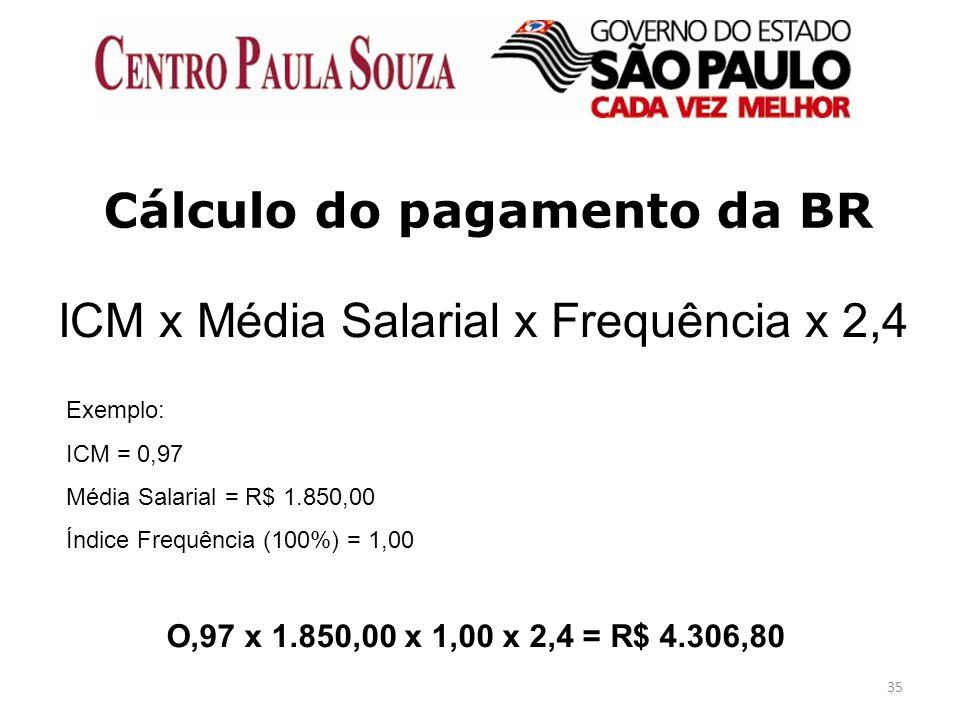35 Cálculo do pagamento da BR ICM x Média Salarial x Frequência x 2,4 Exemplo: ICM = 0,97 Média Salarial = R$ 1.850,00 Índice Frequência (100%) = 1,00