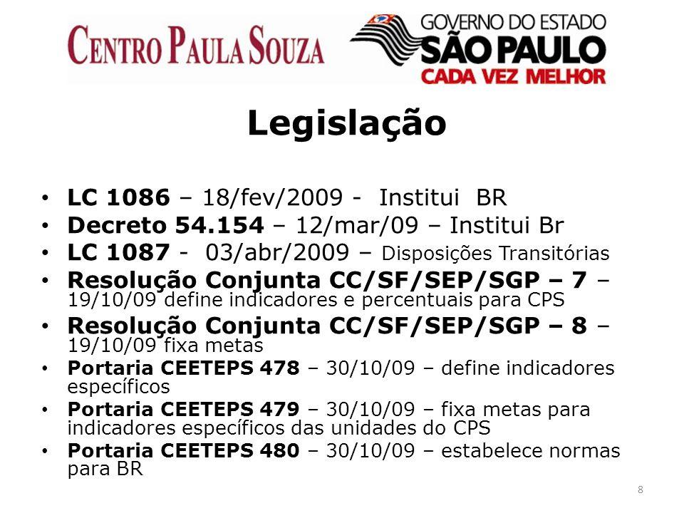 8 Legislação LC 1086 – 18/fev/2009 - Institui BR Decreto 54.154 – 12/mar/09 – Institui Br LC 1087 - 03/abr/2009 – Disposições Transitórias Resolução C