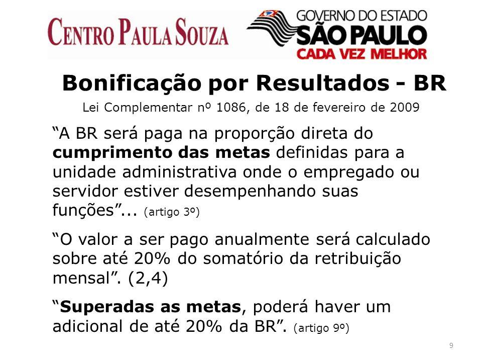 """9 Bonificação por Resultados - BR """"A BR será paga na proporção direta do cumprimento das metas definidas para a unidade administrativa onde o empregad"""