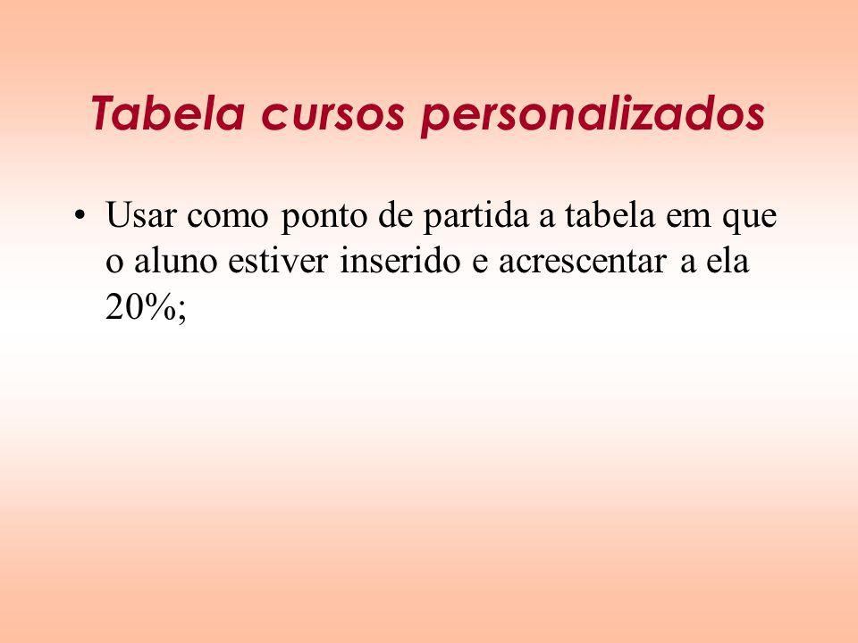 Tabela cursos personalizados Usar como ponto de partida a tabela em que o aluno estiver inserido e acrescentar a ela 20%;
