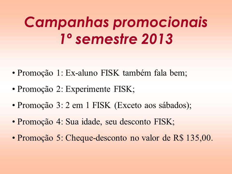 Campanhas promocionais 1º semestre 2013 Promoção 1: Ex-aluno FISK também fala bem; Promoção 2: Experimente FISK; Promoção 3: 2 em 1 FISK (Exceto aos s
