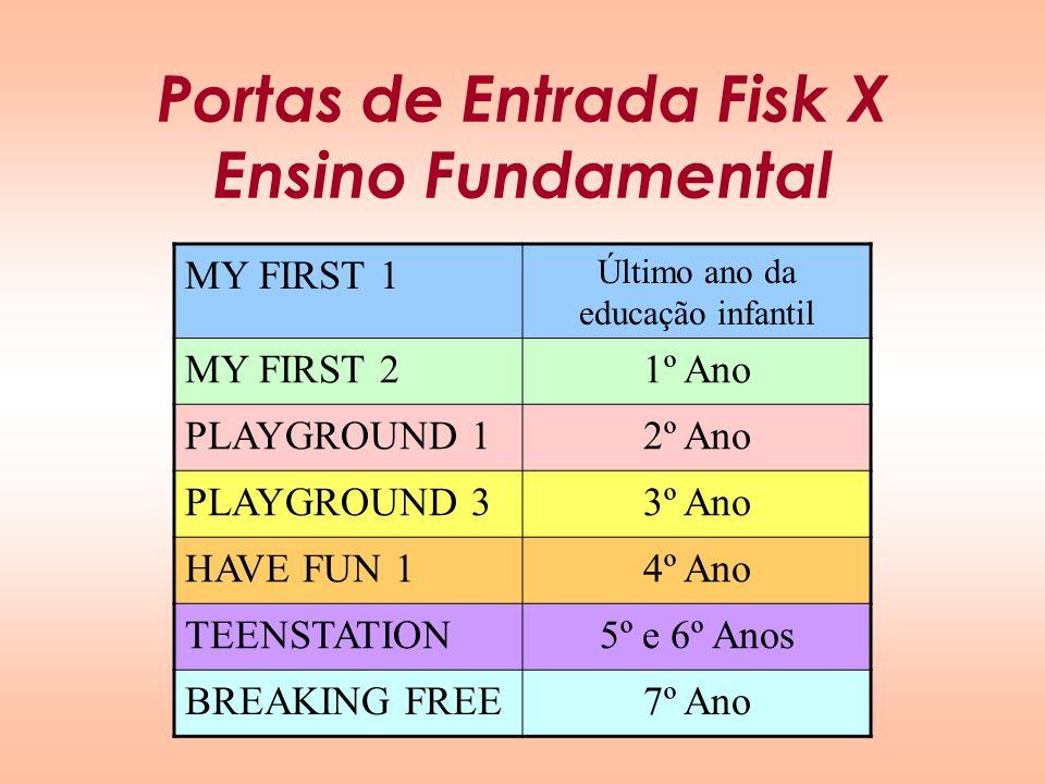 Portas de Entrada Fisk X Ensino Fundamental MY FIRST 1 Último ano da educação infantil MY FIRST 21º Ano PLAYGROUND 12º Ano PLAYGROUND 33º Ano HAVE FUN