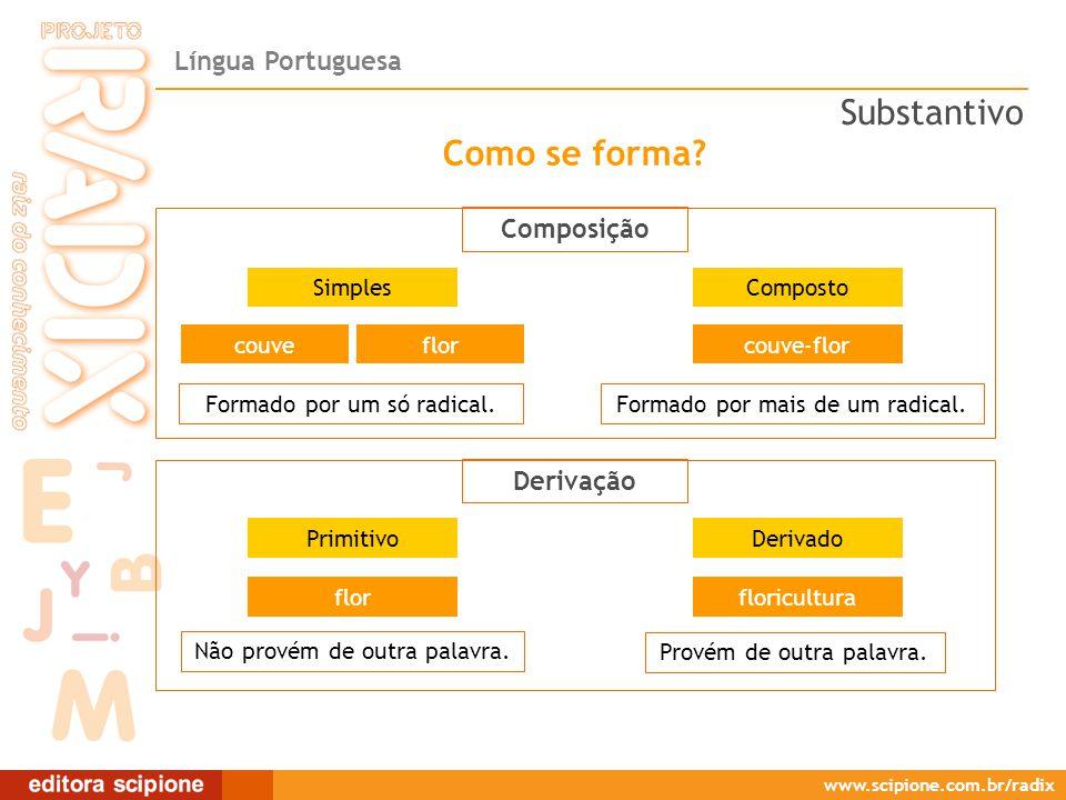 Língua Portuguesa www.scipione.com.br/radix Composição Como se forma.