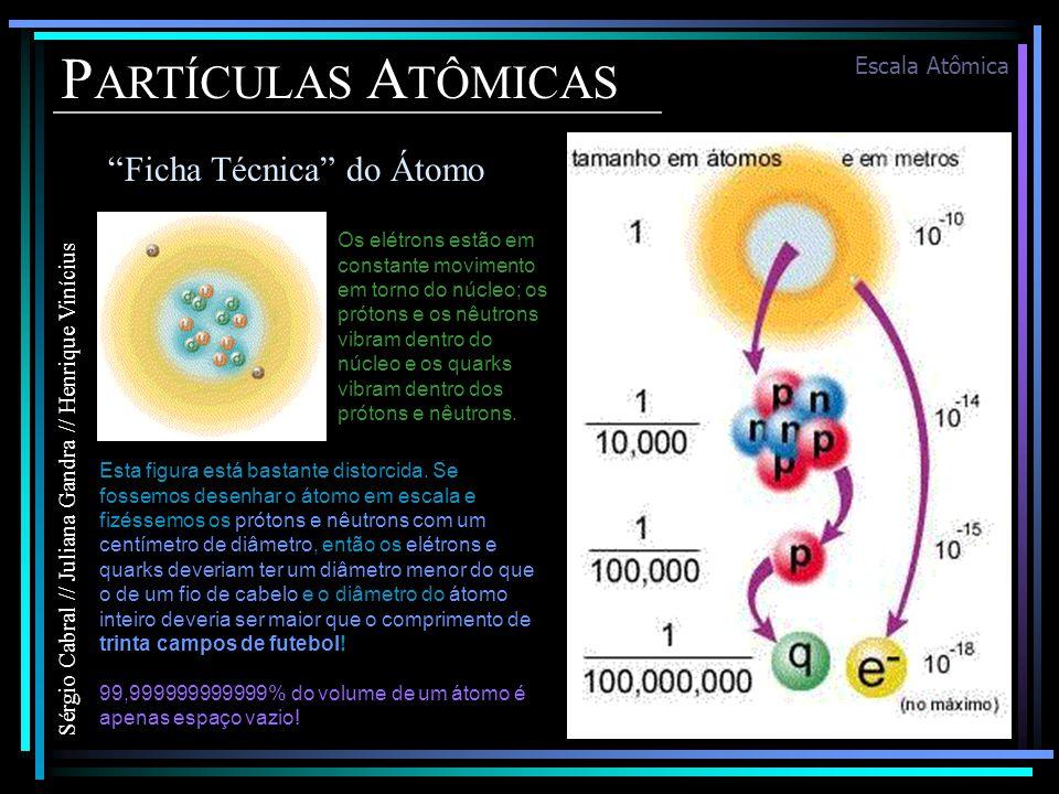 P ARTÍCULAS A TÔMICAS Ficha Técnica do Átomo Sérgio Cabral // Juliana Gandra // Henrique Vinícius Os elétrons estão em constante movimento em torno do núcleo; os prótons e os nêutrons vibram dentro do núcleo e os quarks vibram dentro dos prótons e nêutrons.