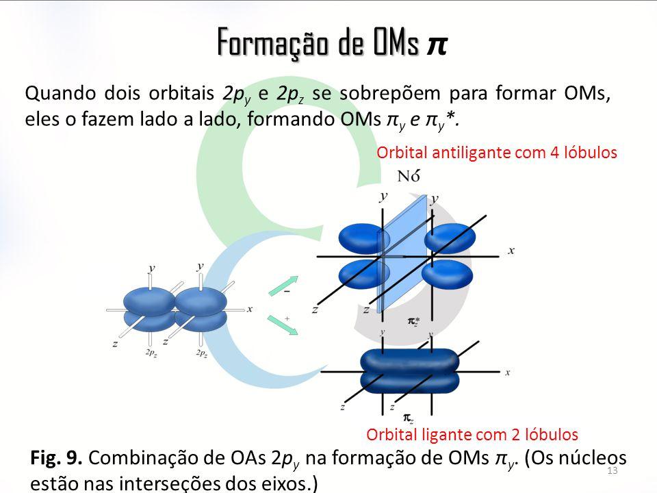 Formação de OMs Formação de OMs π 13 Quando dois orbitais 2p y e 2p z se sobrepõem para formar OMs, eles o fazem lado a lado, formando OMs π y e π y *.
