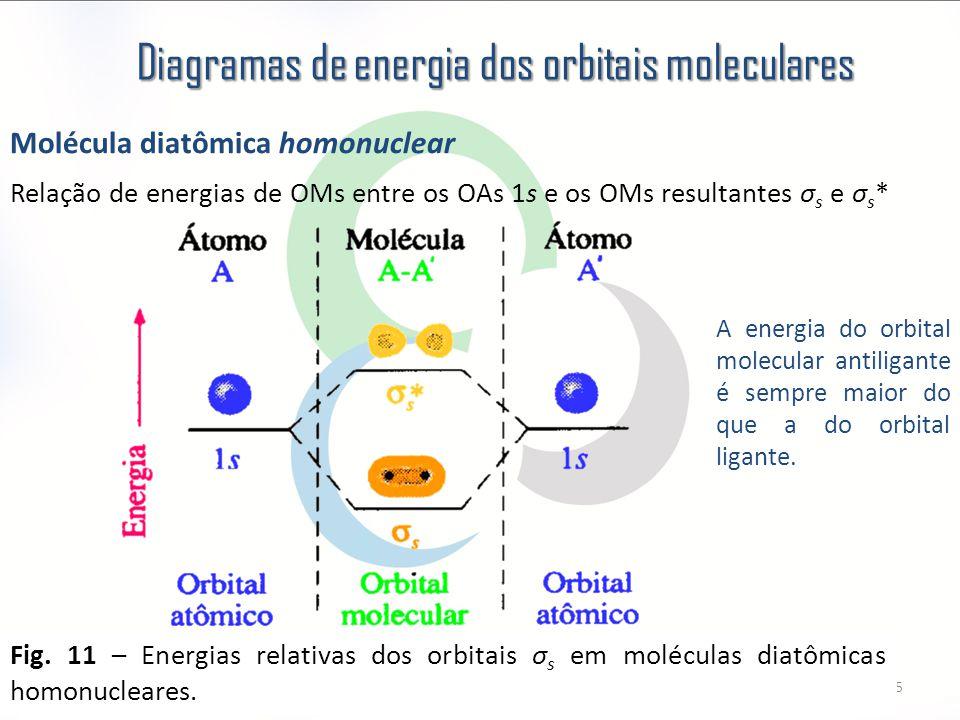 15 Diagramas de energia dos orbitais moleculares Molécula diatômica homonuclear A energia do orbital molecular antiligante é sempre maior do que a do orbital ligante.