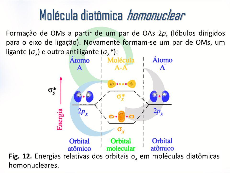 Fig. 12. Energias relativas dos orbitais σ x em moléculas diatômicas homonucleares. Molécula diatômica homonuclear Formação de OMs a partir de um par