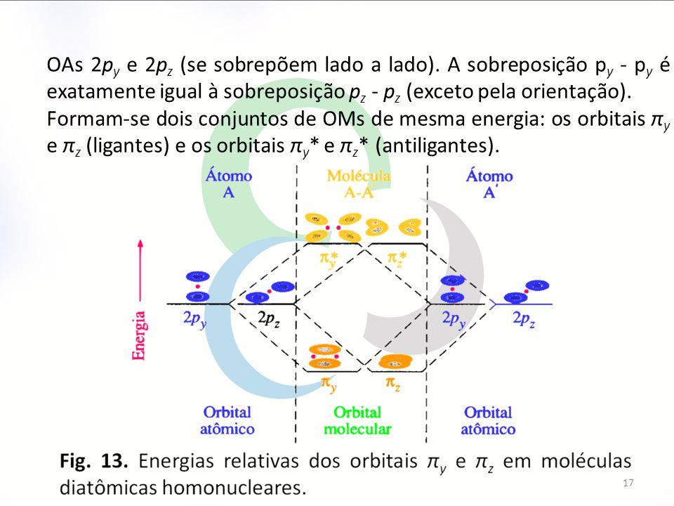 17 OAs 2p y e 2p z (se sobrepõem lado a lado). A sobreposição p y - p y é exatamente igual à sobreposição p z - p z (exceto pela orientação). Formam-s