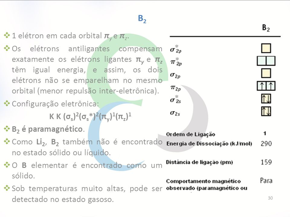  1 elétron em cada orbital π y e π z.  Os elétrons antiligantes compensam exatamente os elétrons ligantes π y e π z têm igual energia, e assim, os d