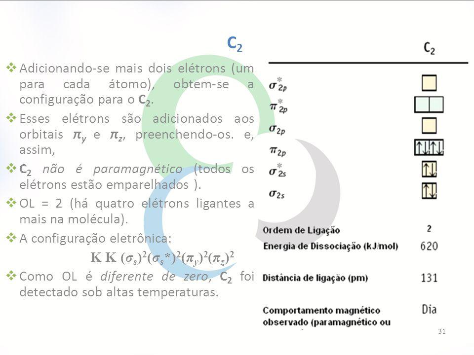  Adicionando-se mais dois elétrons (um para cada átomo), obtem-se a configuração para o C 2.  Esses elétrons são adicionados aos orbitais π y e π z,