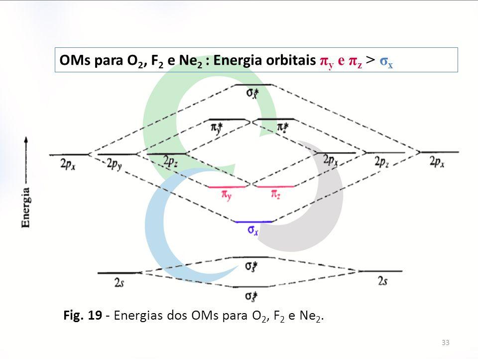 33 Fig. 19 - Energias dos OMs para O 2, F 2 e Ne 2. OMs para O 2, F 2 e Ne 2 : Energia orbitais π y e π z > σ x
