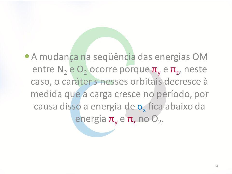 A mudança na seqüência das energias OM entre N 2 e O 2 ocorre porque π y e π z, neste caso, o caráter s nesses orbitais decresce à medida que a carga