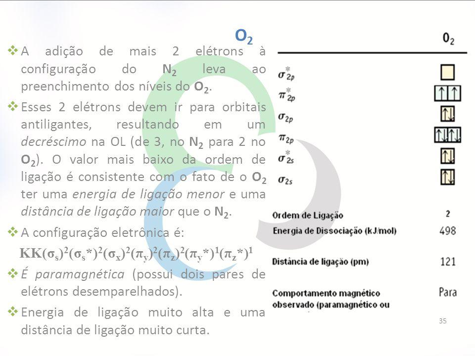 A adição de mais 2 elétrons à configuração do N 2 leva ao preenchimento dos níveis do O 2.  Esses 2 elétrons devem ir para orbitais antiligantes, r