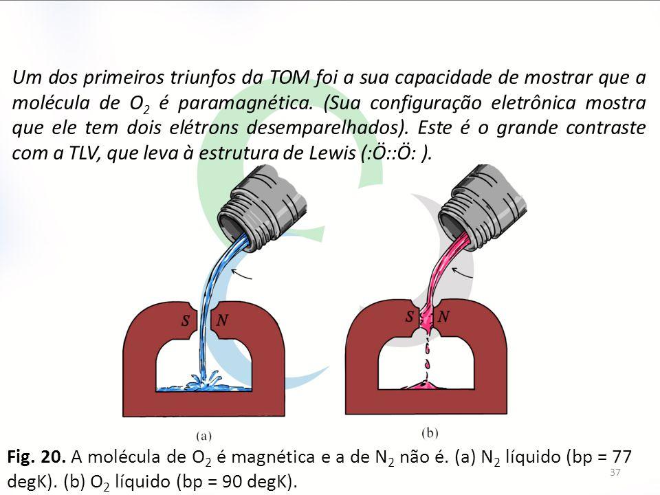 37 Fig. 20. A molécula de O 2 é magnética e a de N 2 não é. (a) N 2 líquido (bp = 77 degK). (b) O 2 líquido (bp = 90 degK). Um dos primeiros triunfos